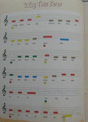 piano spelen met kleur