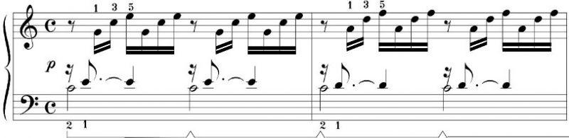 klassiek voor beginners prelude van bac