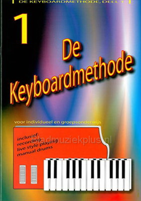 de keyboardmethode